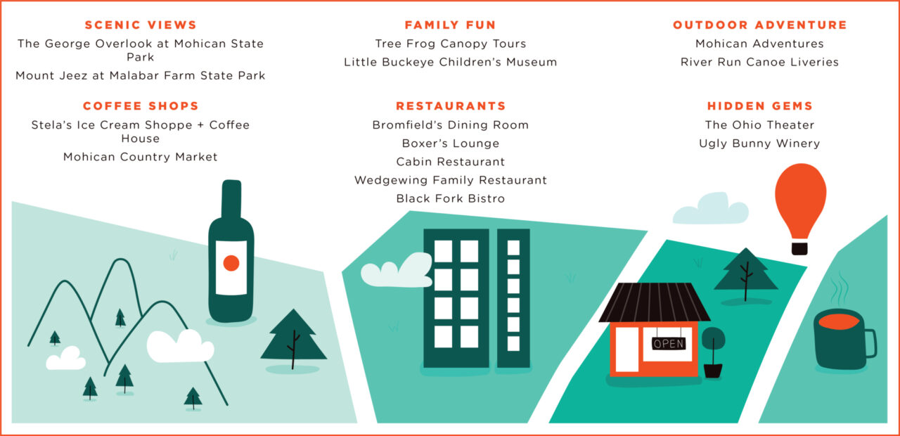 Experience Our City - Mohican Lodge